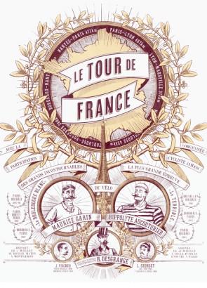 1903 Tour de France screenprint showing the race favourites